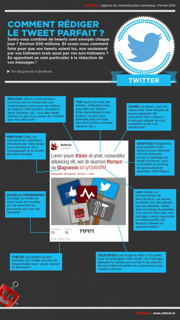 Infographie-Rédiger-le-tweet-parfait-V21