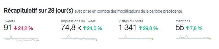 capture-twitter