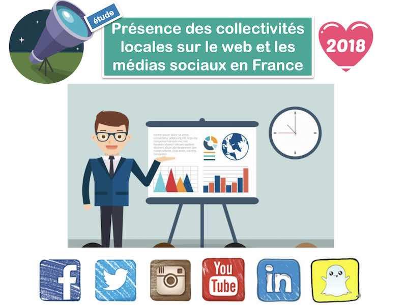 Analyse des réseaux sociaux d'un réseau de rencontres en ligne